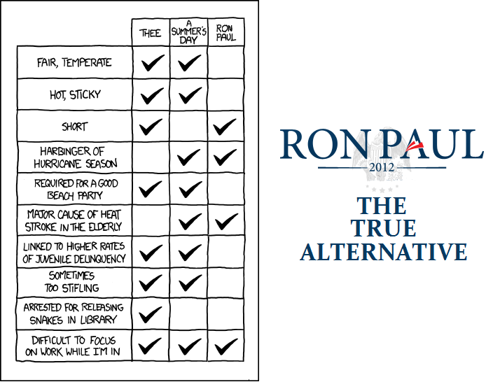 Ron Paul: The True Alternative